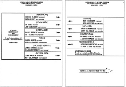 Election ballot template free download elsevier social for Election ballots template